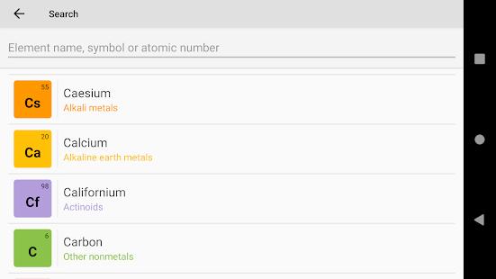 Tabla periódica 2020. Química en tu bolsillo Captura de pantalla