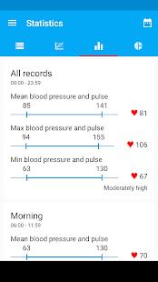 Captura de pantalla del diario de presión arterial