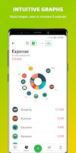 Money Lover: Expense Manager y Budget Tracker Captura de pantalla