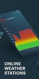 Windy.app: captura de pantalla precisa del pronóstico del tiempo y el viento local