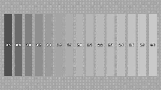 Pantalla del probador de pantalla