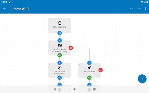 Automatizar captura de pantalla
