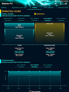 Captura de pantalla de Statistics Pro