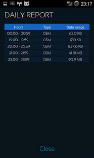 Contador móvil |  Uso de datos de Internet |  Captura de pantalla de itinerancia